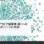 Satoshi、アラビア語習得(仮)への道のり その1(1~5か月目)
